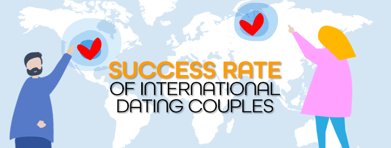 Success Rate of International Dating Couples